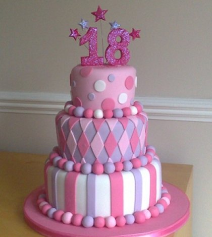 Different types of birthday cakes finesse corner for Different types of cakes recipes with pictures