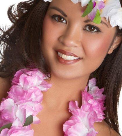 Beauty Health Wablle